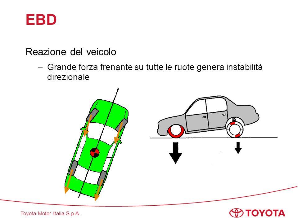 EBD Reazione del veicolo