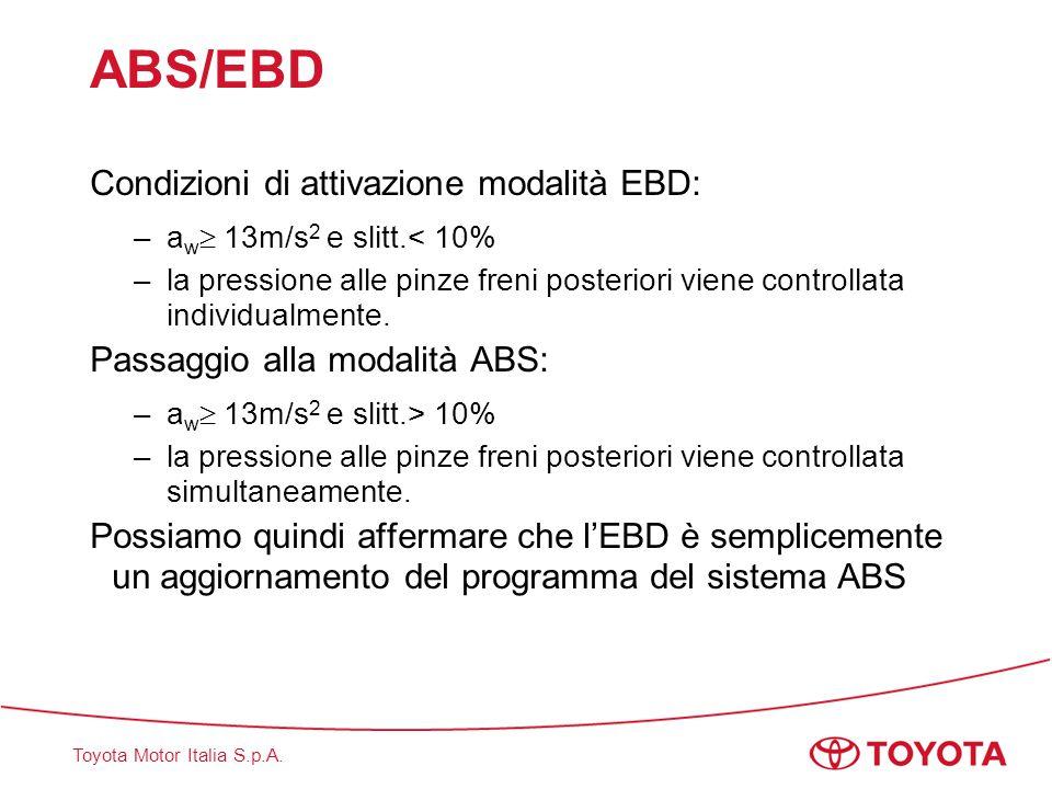 ABS/EBD Condizioni di attivazione modalità EBD: