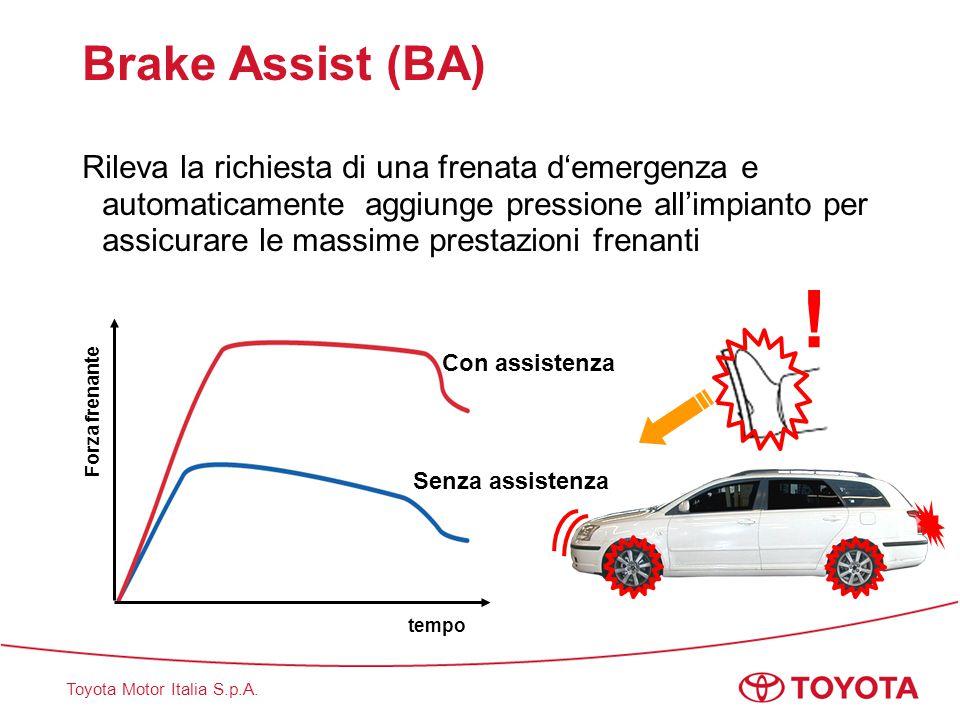 Brake Assist (BA)