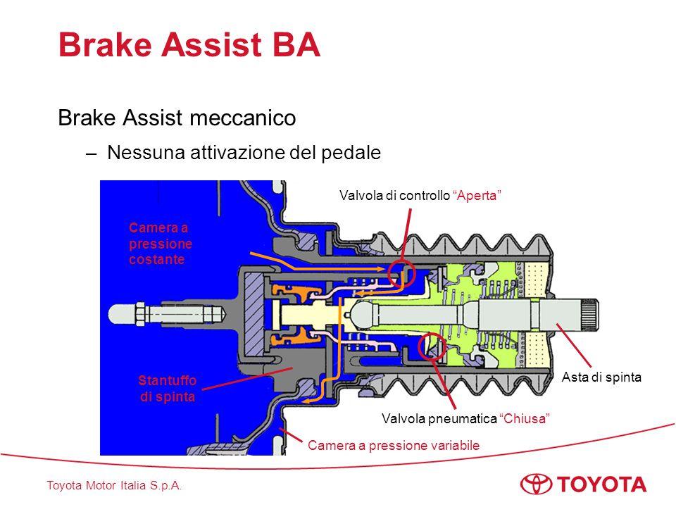 Brake Assist BA Brake Assist meccanico Nessuna attivazione del pedale