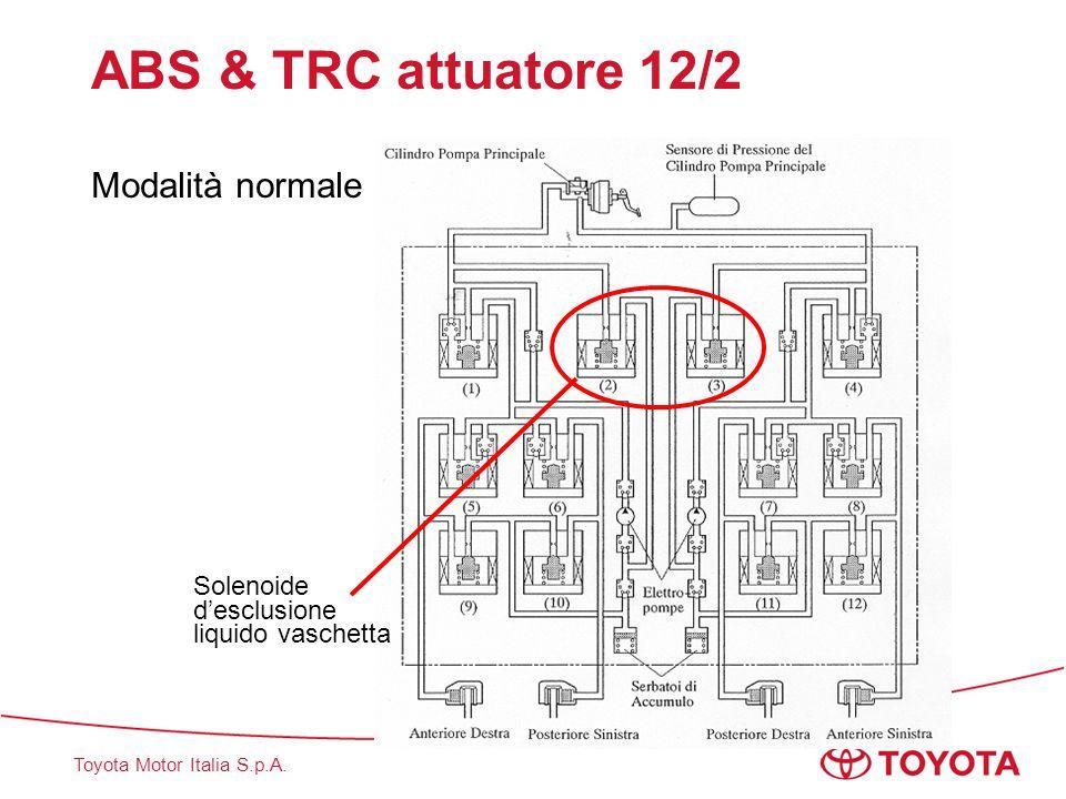 ABS & TRC attuatore 12/2 Modalità normale
