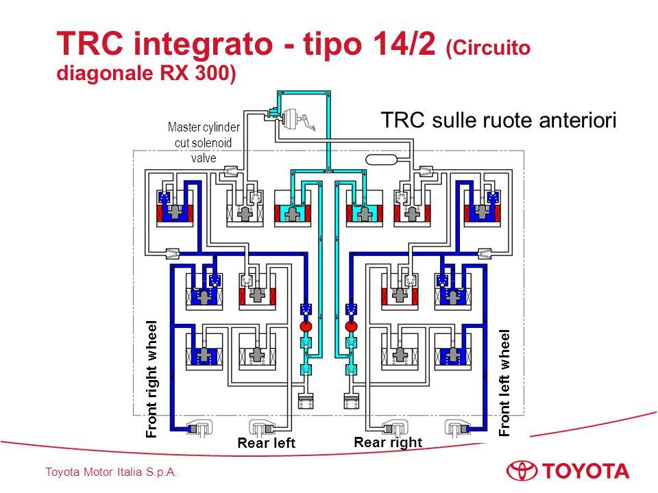 TRC integrato - tipo 14/2 (Circuito diagonale RX 300)