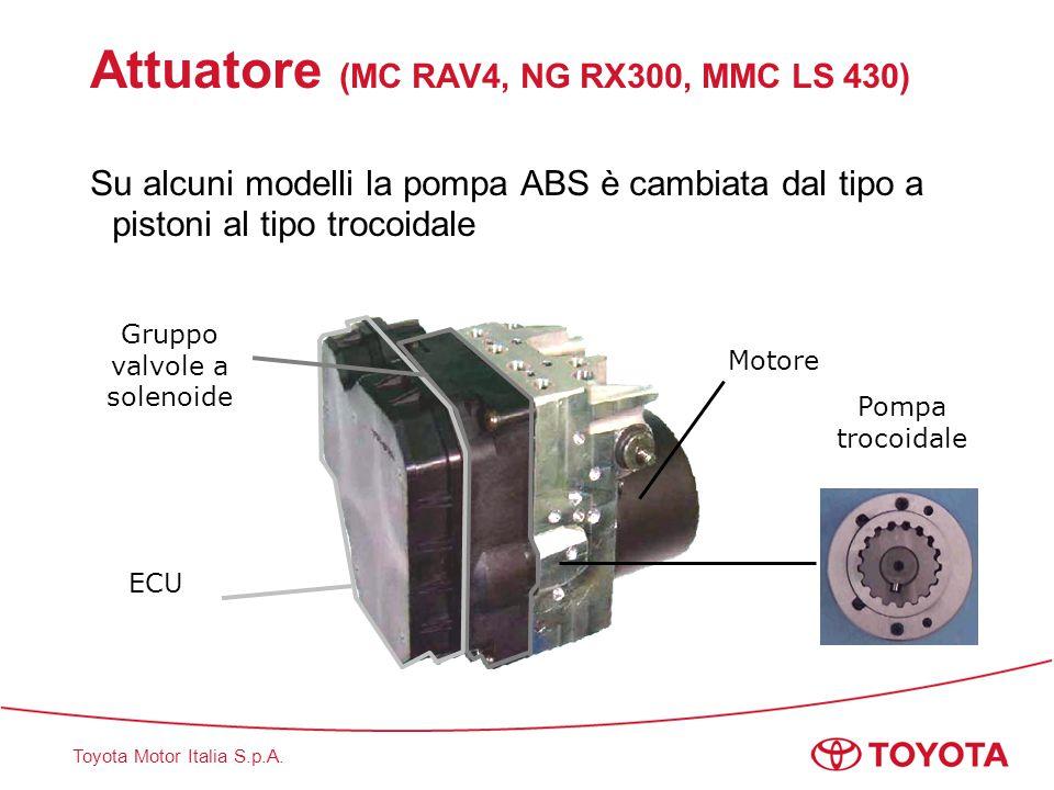Attuatore (MC RAV4, NG RX300, MMC LS 430)
