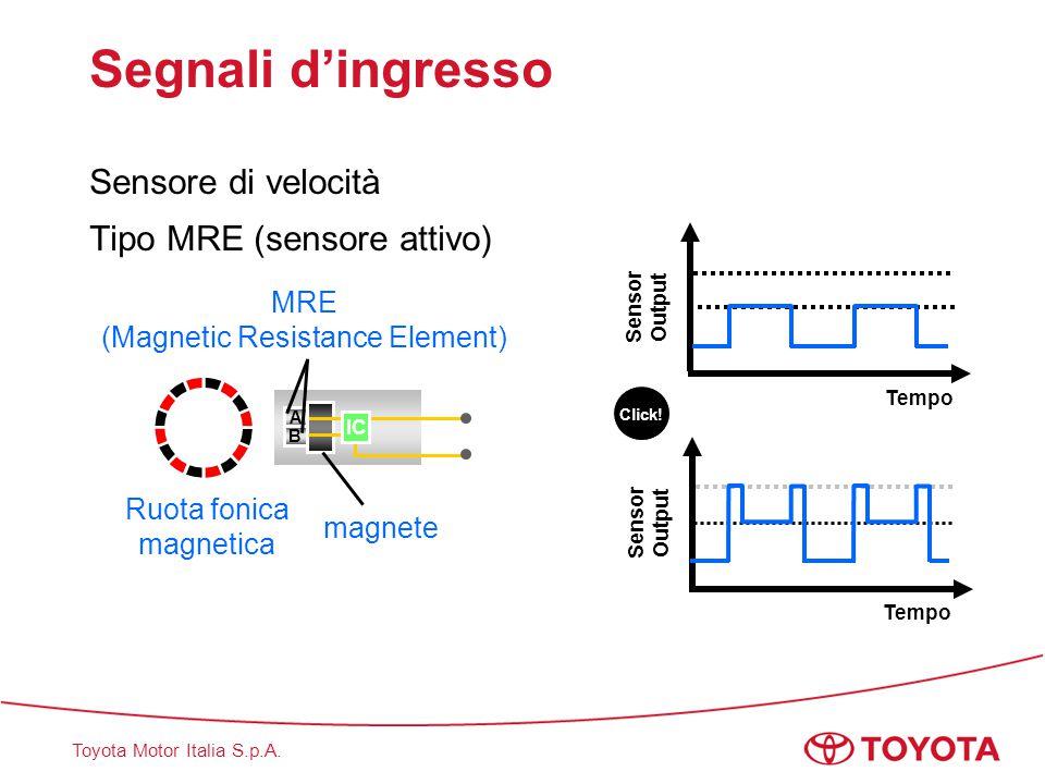 Segnali d'ingresso Sensore di velocità Tipo MRE (sensore attivo)