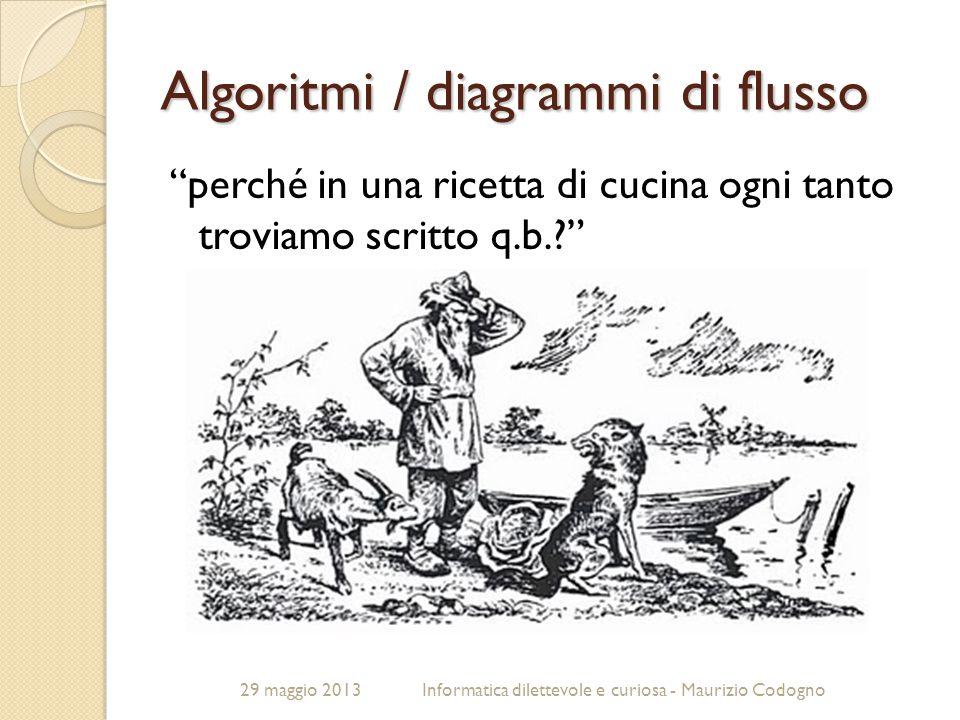Algoritmi / diagrammi di flusso