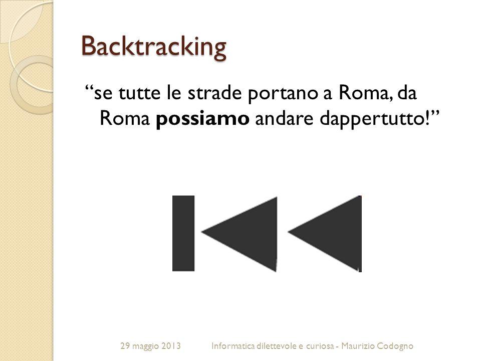 Backtracking se tutte le strade portano a Roma, da Roma possiamo andare dappertutto!