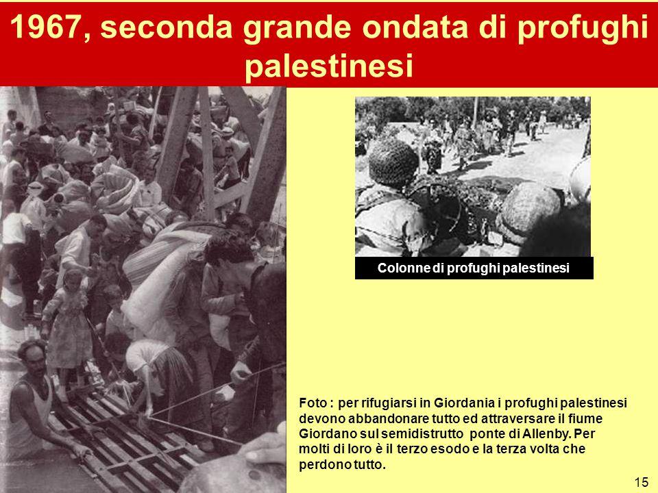 1967, seconda grande ondata di profughi palestinesi