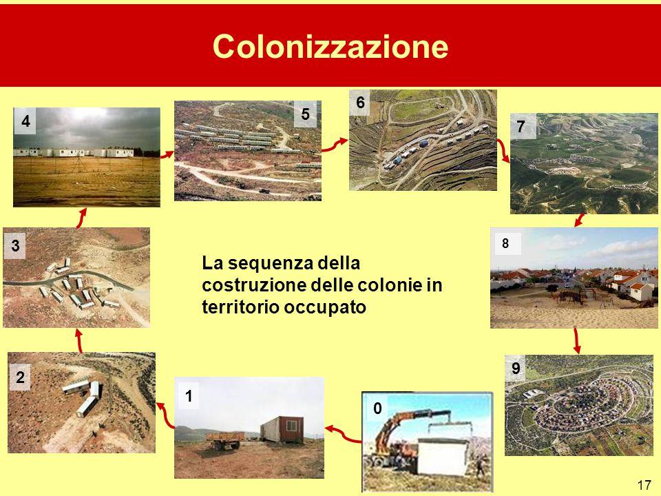 Colonizzazione 6. 5. 4. 7. 3. 8. La sequenza della costruzione delle colonie in territorio occupato.