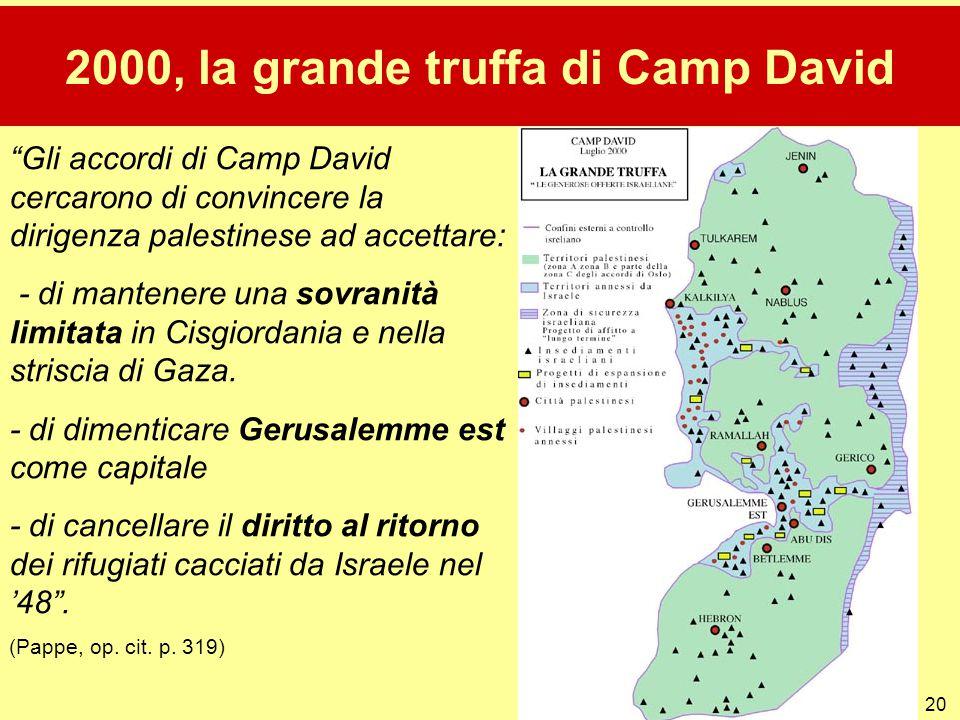 2000, la grande truffa di Camp David