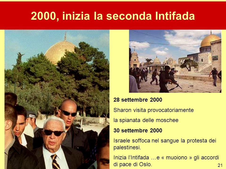 2000, inizia la seconda Intifada
