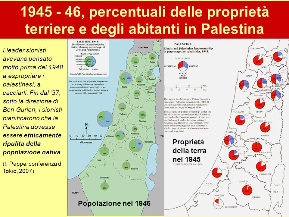 1945 - 46, percentuali delle proprietà terriere e degli abitanti in Palestina