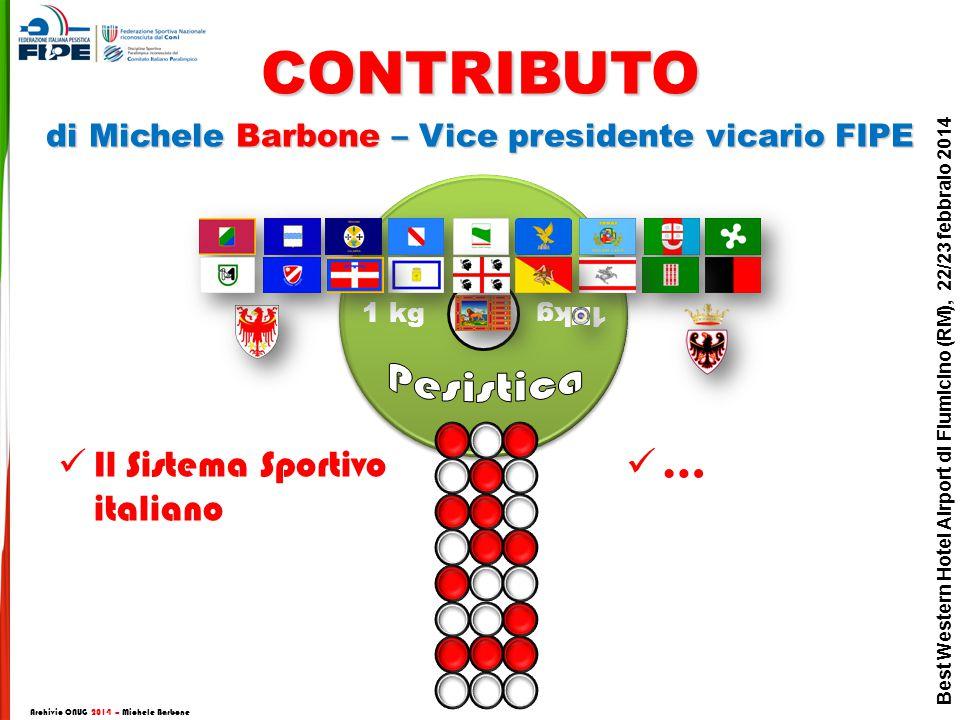 CONTRIBUTO Pesistica … Il Sistema Sportivo italiano