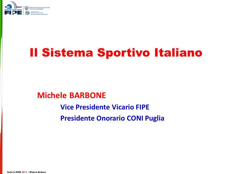 Il Sistema Sportivo Italiano