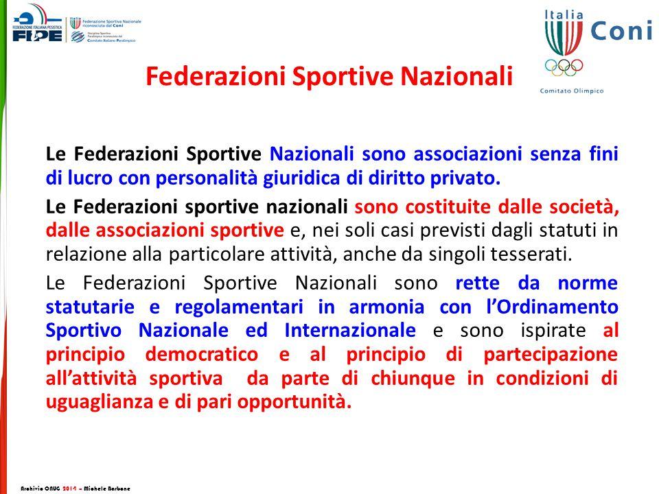 Federazioni Sportive Nazionali