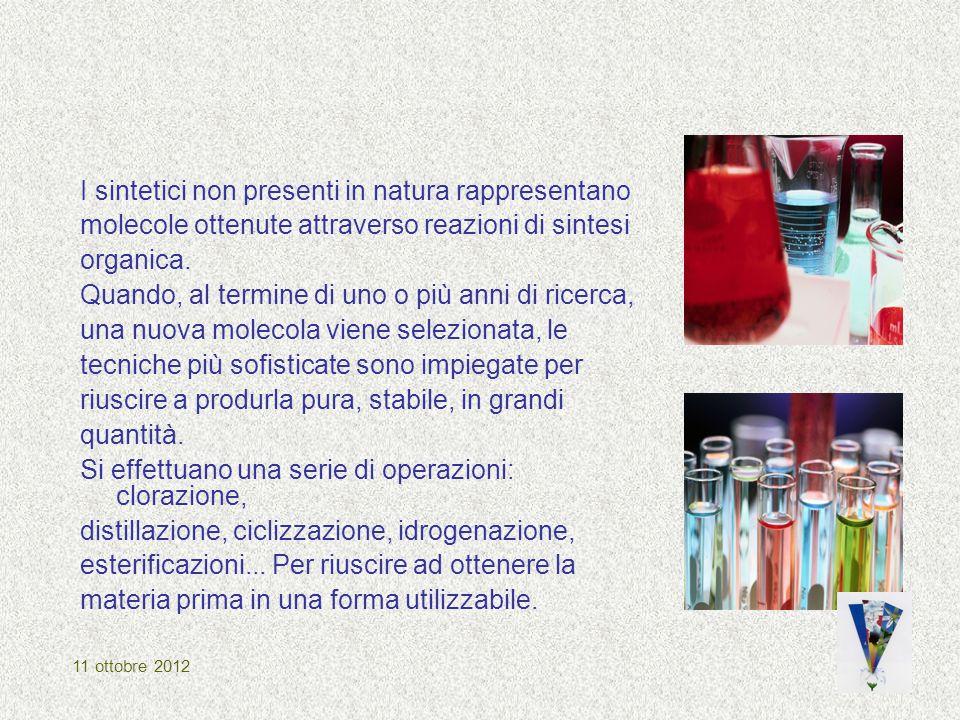 I sintetici non presenti in natura rappresentano