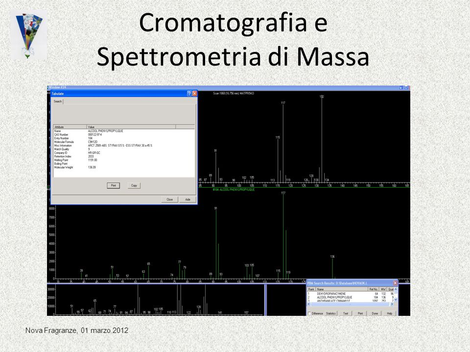 Cromatografia e Spettrometria di Massa