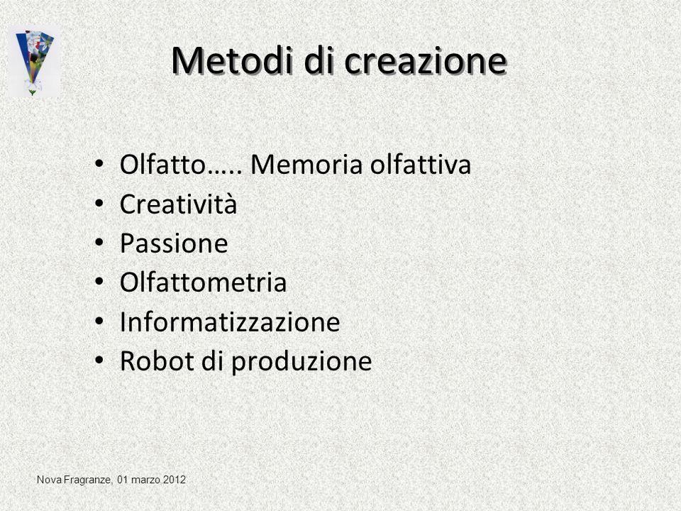 Metodi di creazione Olfatto….. Memoria olfattiva Creatività Passione