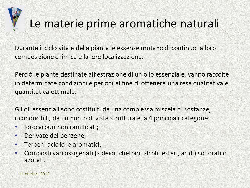 Le materie prime aromatiche naturali