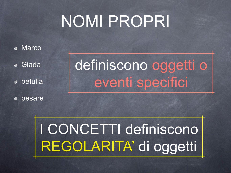 NOMI PROPRI definiscono oggetti o eventi specifici