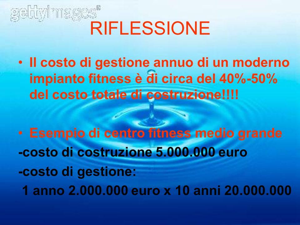 RIFLESSIONE Il costo di gestione annuo di un moderno impianto fitness è di circa del 40%-50% del costo totale di costruzione!!!!