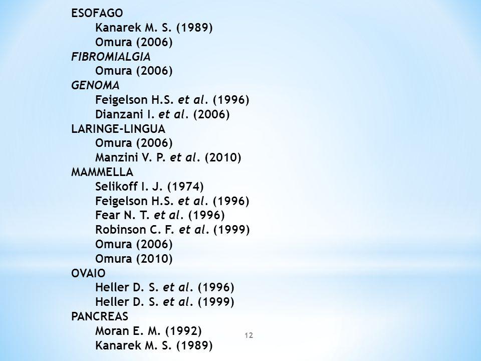 ESOFAGO Kanarek M. S. (1989) Omura (2006) FIBROMIALGIA. GENOMA. Feigelson H.S. et al. (1996) Dianzani I. et al. (2006)