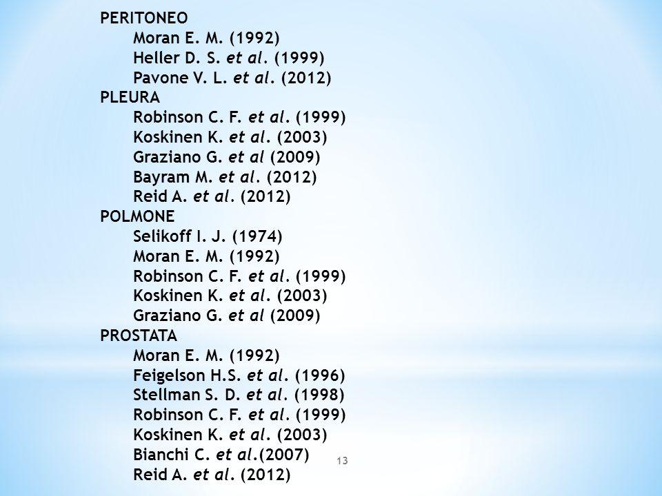 PERITONEO Moran E. M. (1992) Heller D. S. et al. (1999) Pavone V. L. et al. (2012) PLEURA. Robinson C. F. et al. (1999)