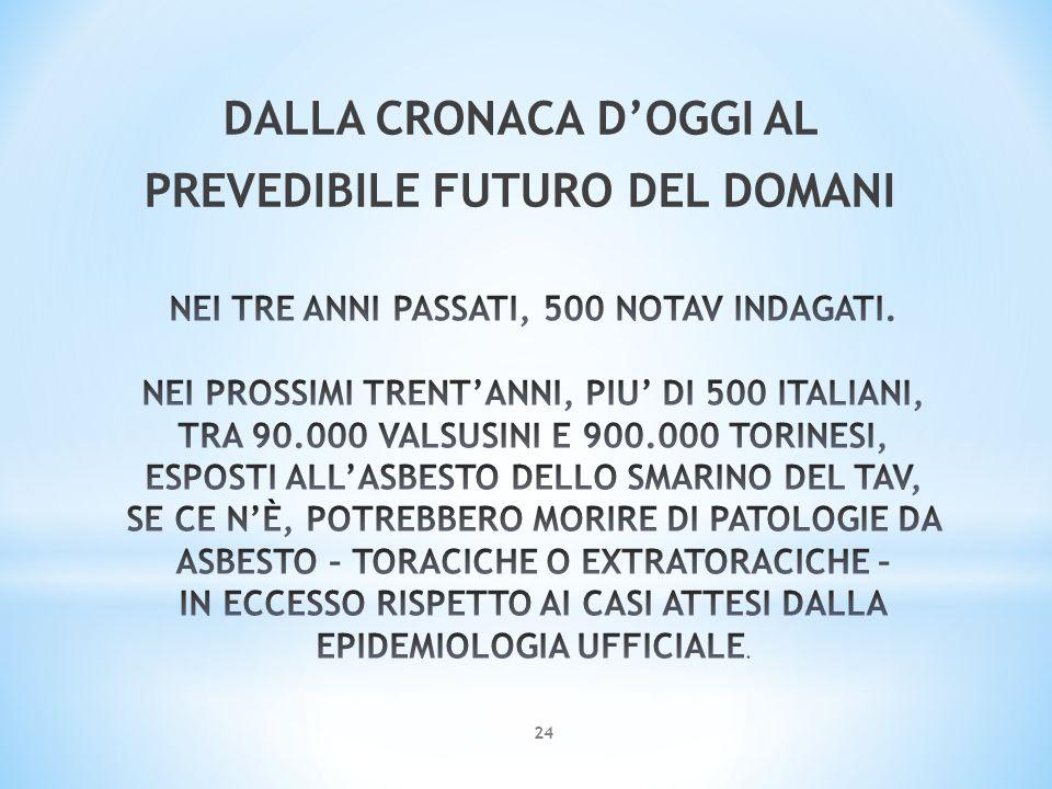 DALLA CRONACA D'OGGI AL PREVEDIBILE FUTURO DEL DOMANI