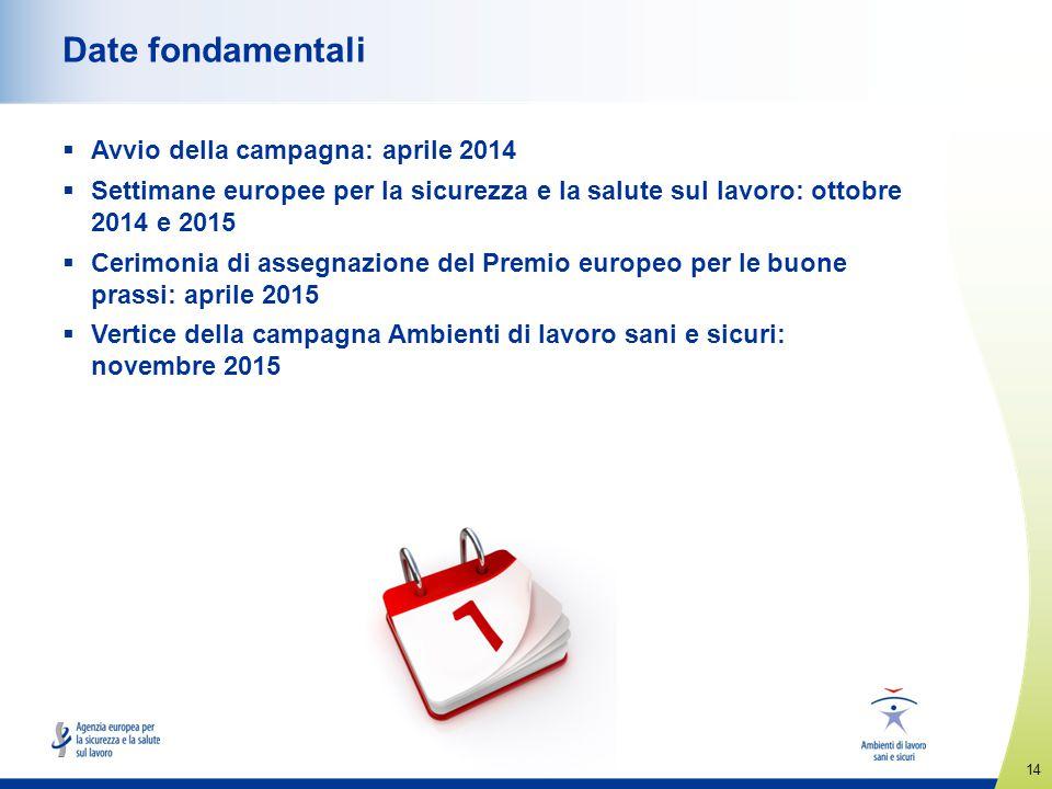 Date fondamentali Avvio della campagna: aprile 2014
