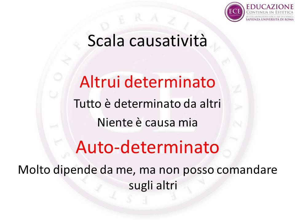 Auto-determinato Scala causatività Altrui determinato