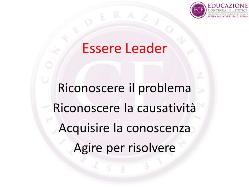Essere Leader Riconoscere il problema Riconoscere la causatività Acquisire la conoscenza Agire per risolvere