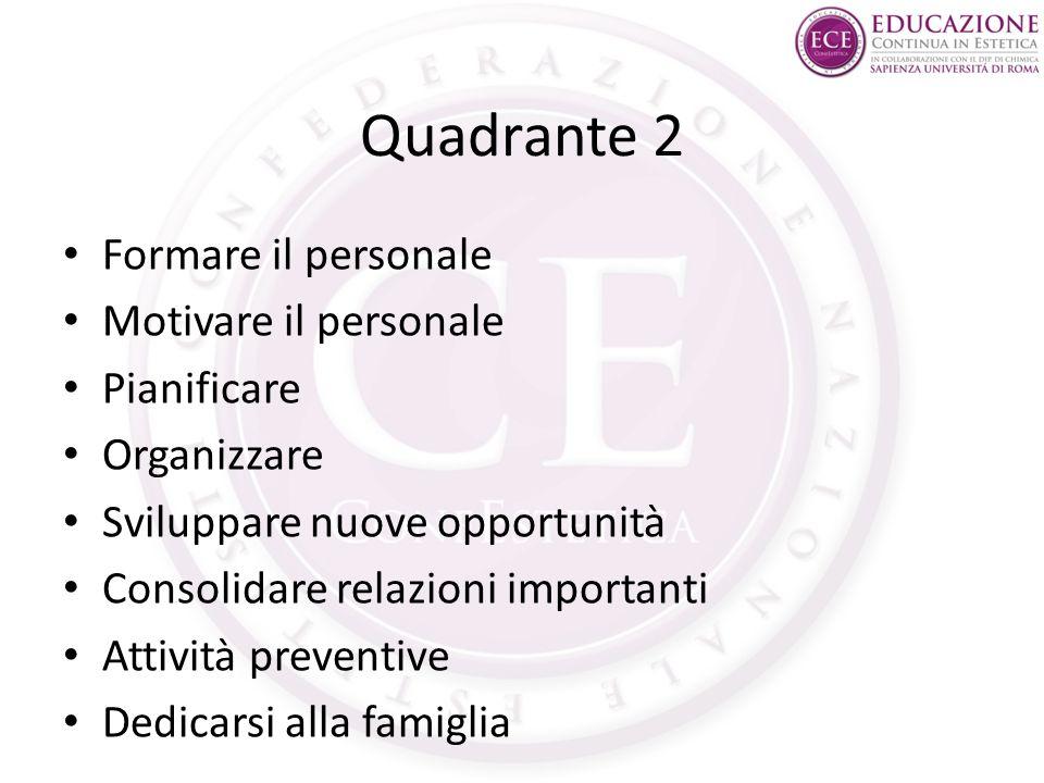 Quadrante 2 Formare il personale Motivare il personale Pianificare