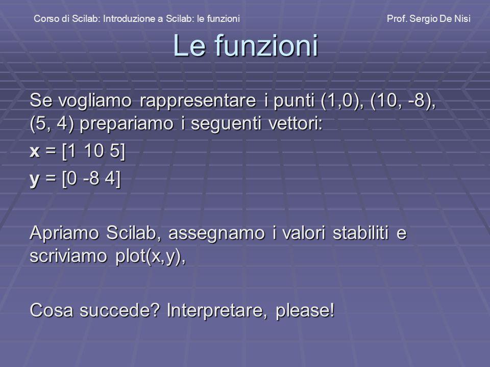Corso di Scilab: Introduzione a Scilab: le funzioni. Prof