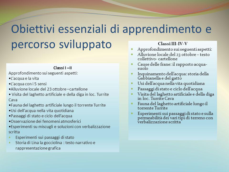 Obiettivi essenziali di apprendimento e percorso sviluppato