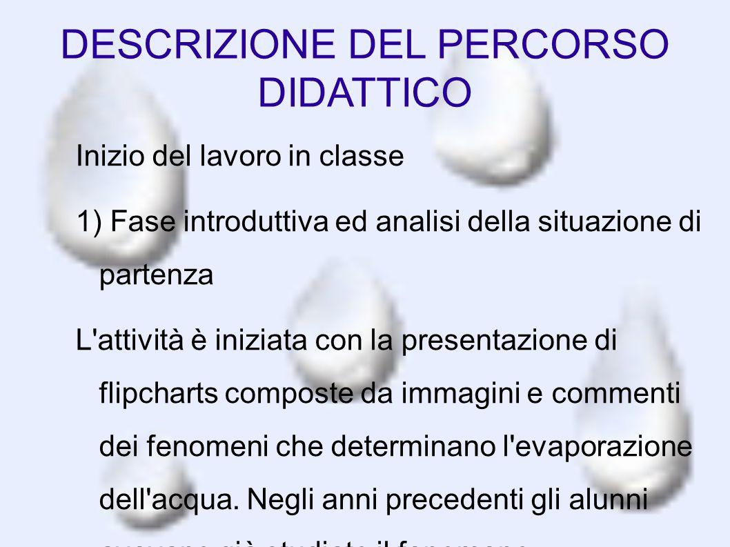 DESCRIZIONE DEL PERCORSO DIDATTICO