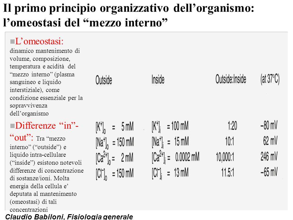 Il primo principio organizzativo dell'organismo: l'omeostasi del mezzo interno