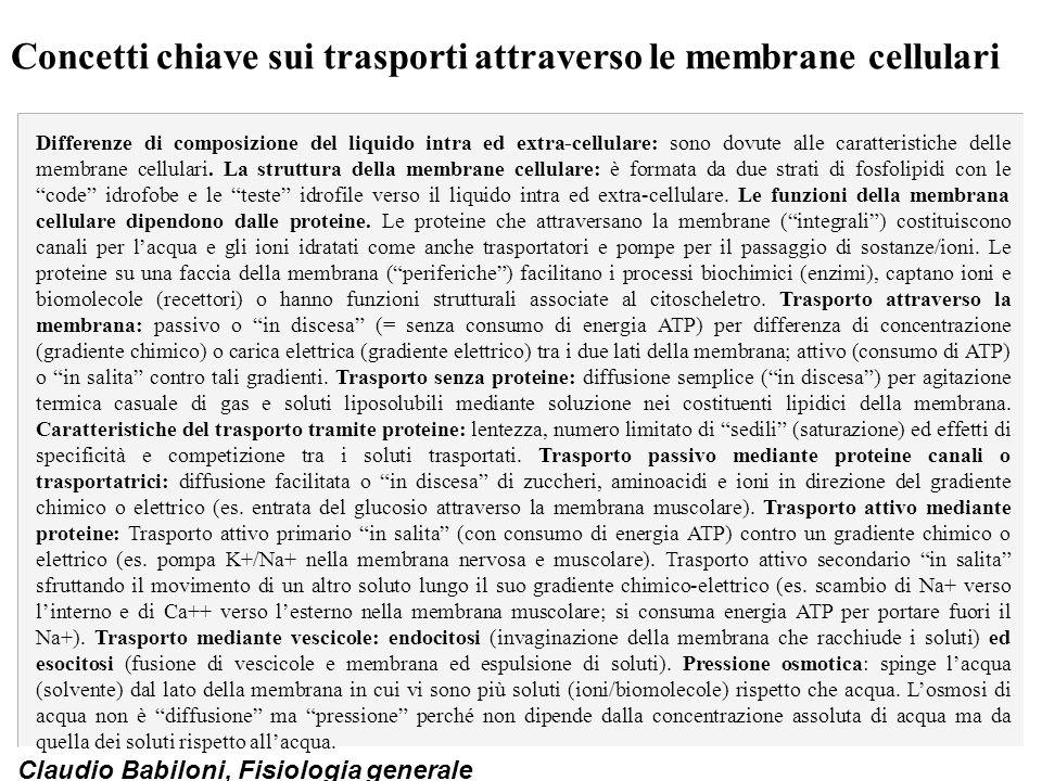 Concetti chiave sui trasporti attraverso le membrane cellulari