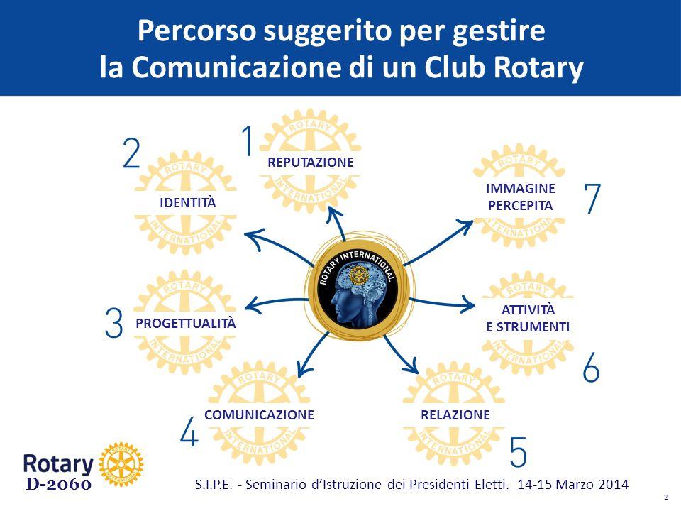 Percorso suggerito per gestire la Comunicazione di un Club Rotary