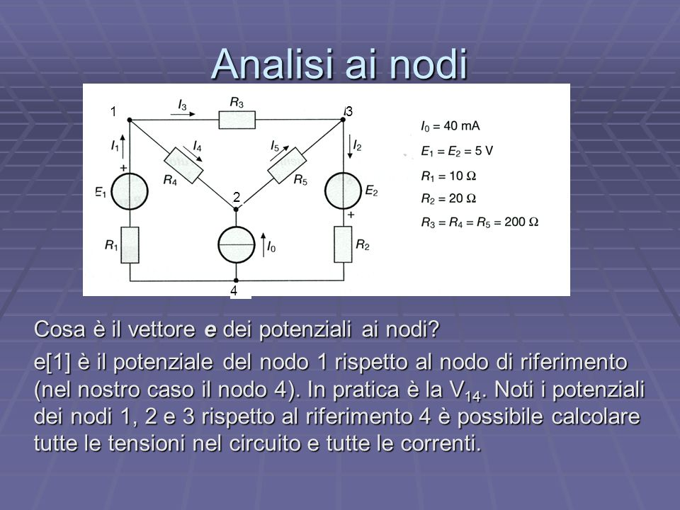 Analisi ai nodi Cosa è il vettore e dei potenziali ai nodi