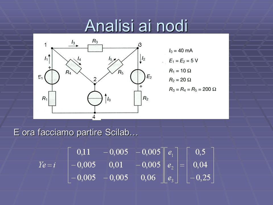 Analisi ai nodi 1 2 3 4 E ora facciamo partire Scilab…