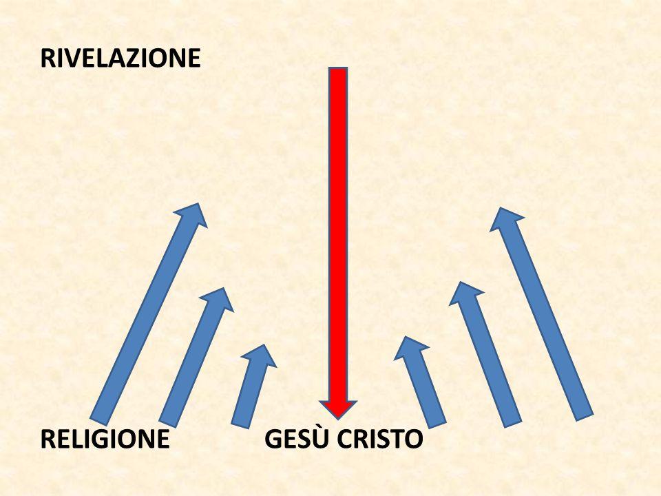 RIVELAZIONE RELIGIONE GESÙ CRISTO