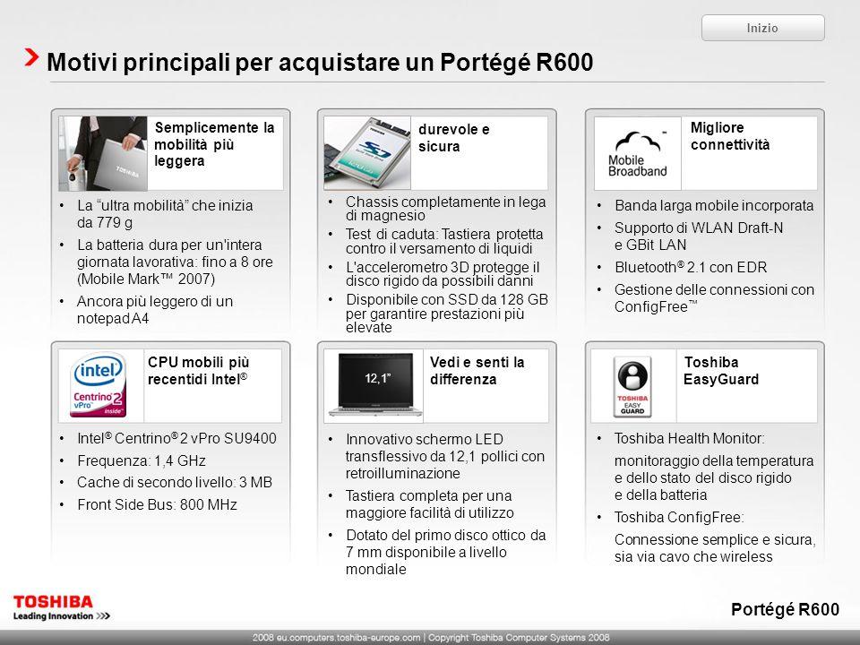Motivi principali per acquistare un Portégé R600