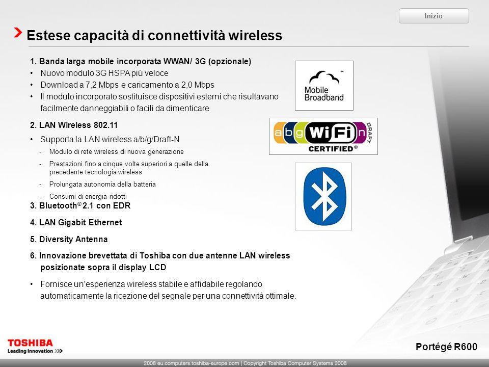 Estese capacità di connettività wireless