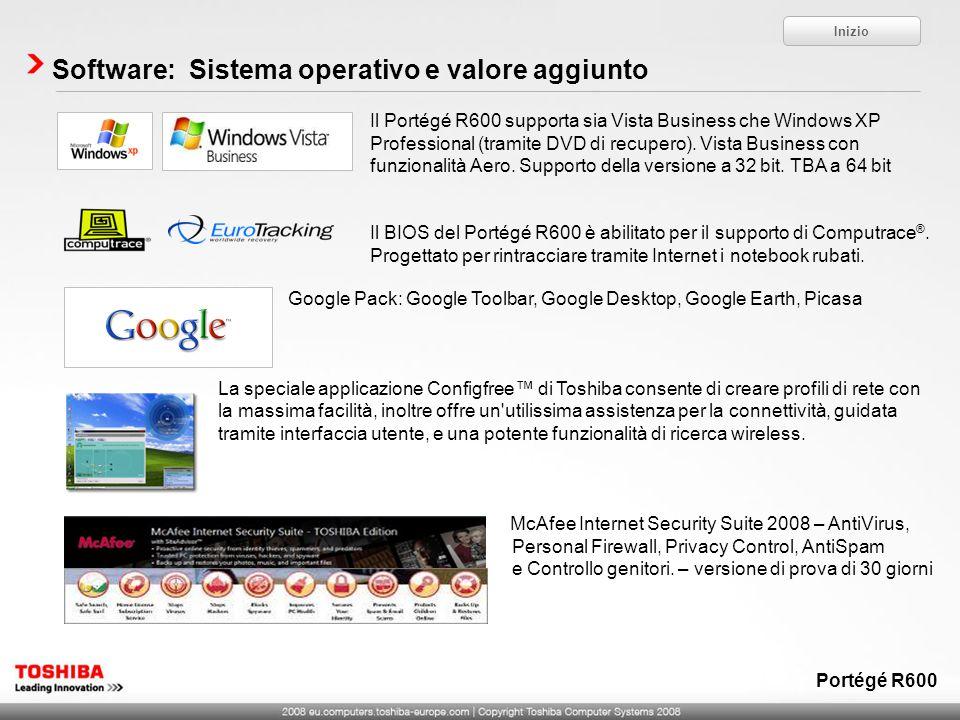 Software: Sistema operativo e valore aggiunto