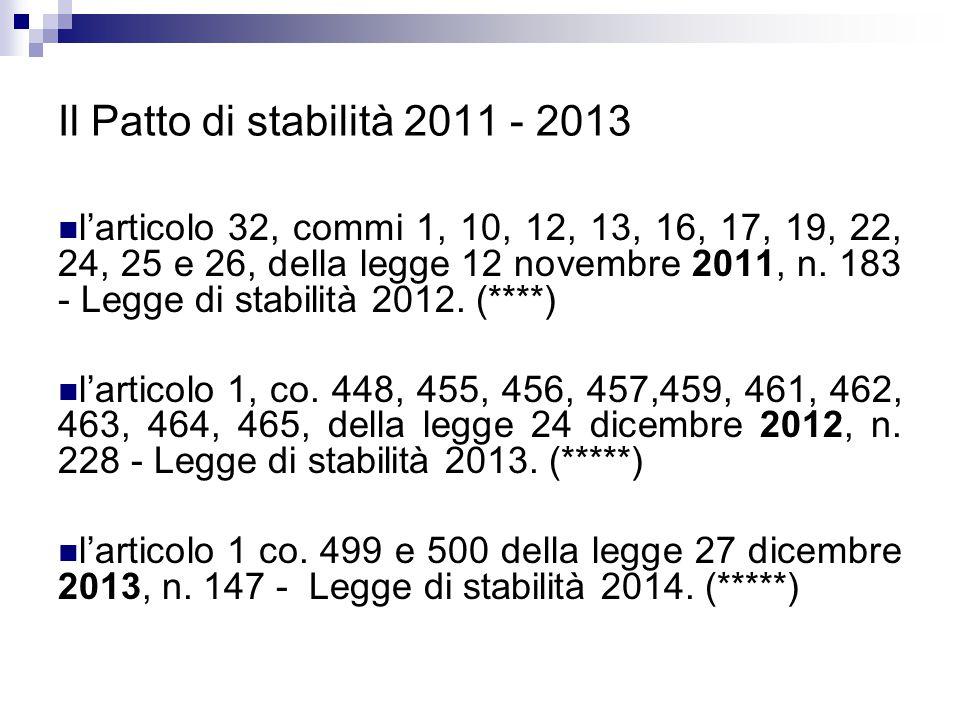 Il Patto di stabilità 2011 - 2013