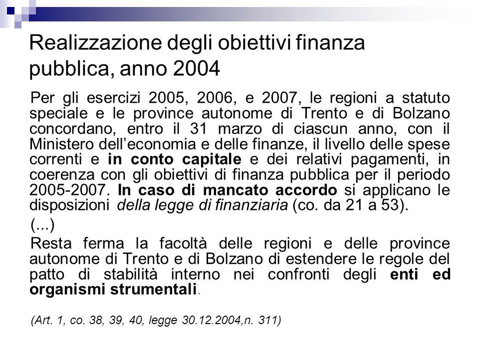 Realizzazione degli obiettivi finanza pubblica, anno 2004