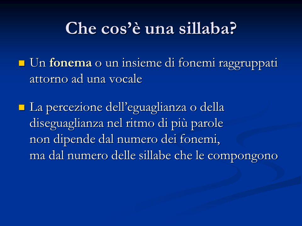 Che cos'è una sillaba Un fonema o un insieme di fonemi raggruppati attorno ad una vocale.