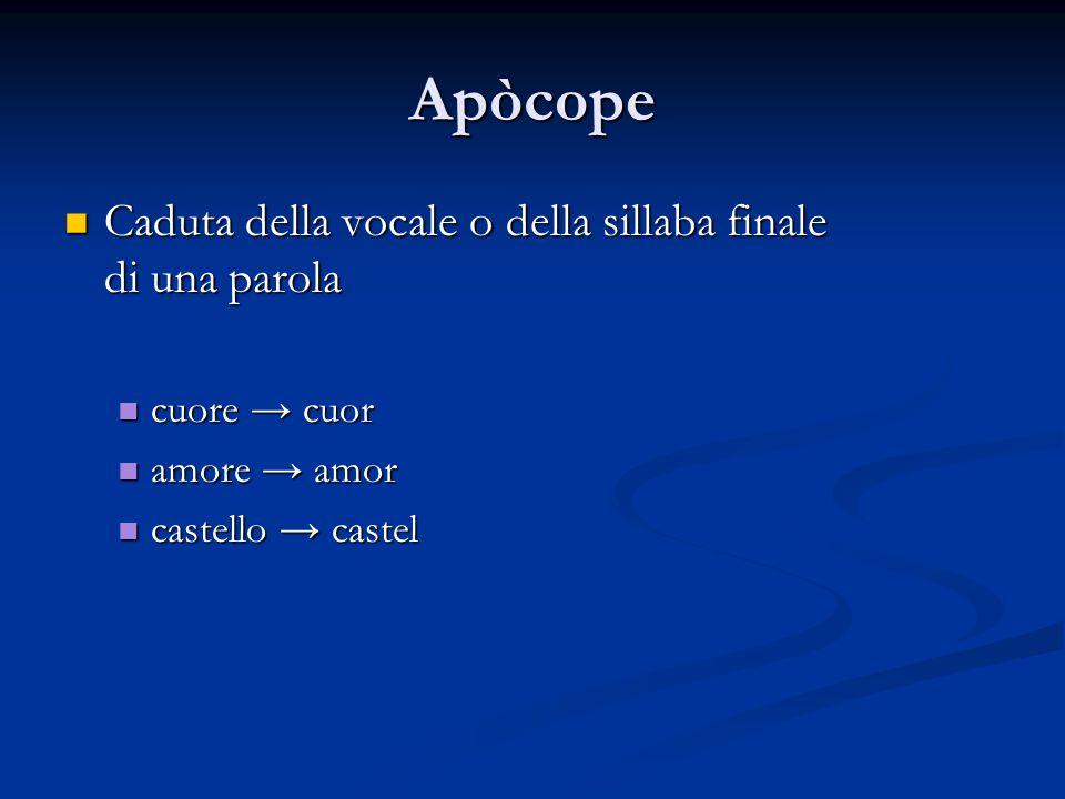 Apòcope Caduta della vocale o della sillaba finale di una parola