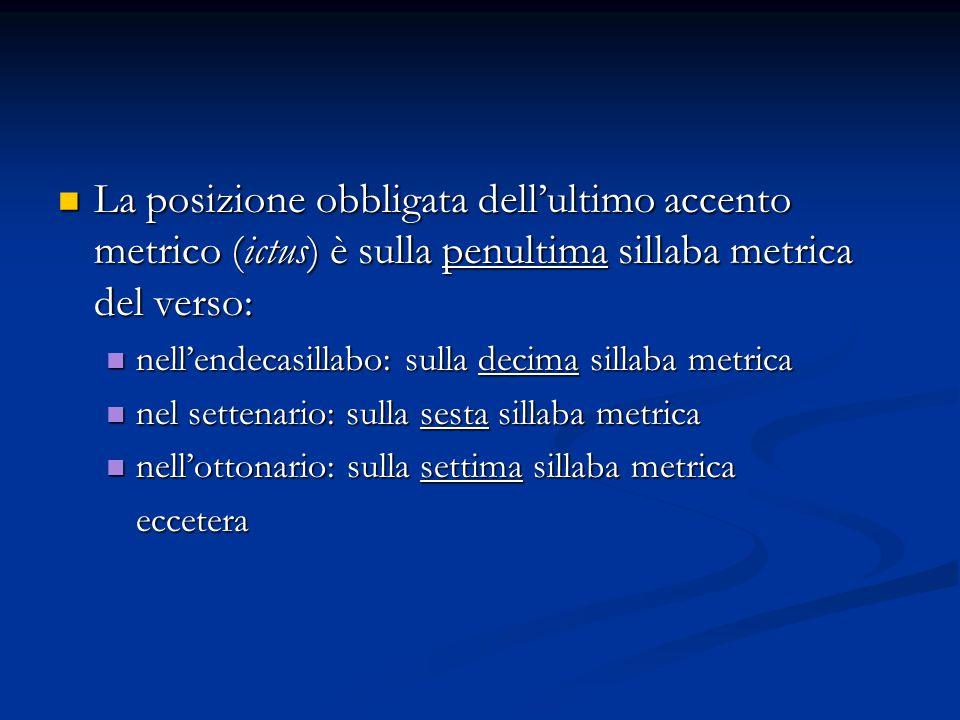 La posizione obbligata dell'ultimo accento metrico (ictus) è sulla penultima sillaba metrica del verso: