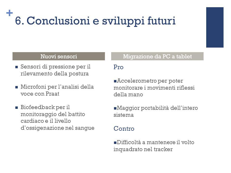 6. Conclusioni e sviluppi futuri