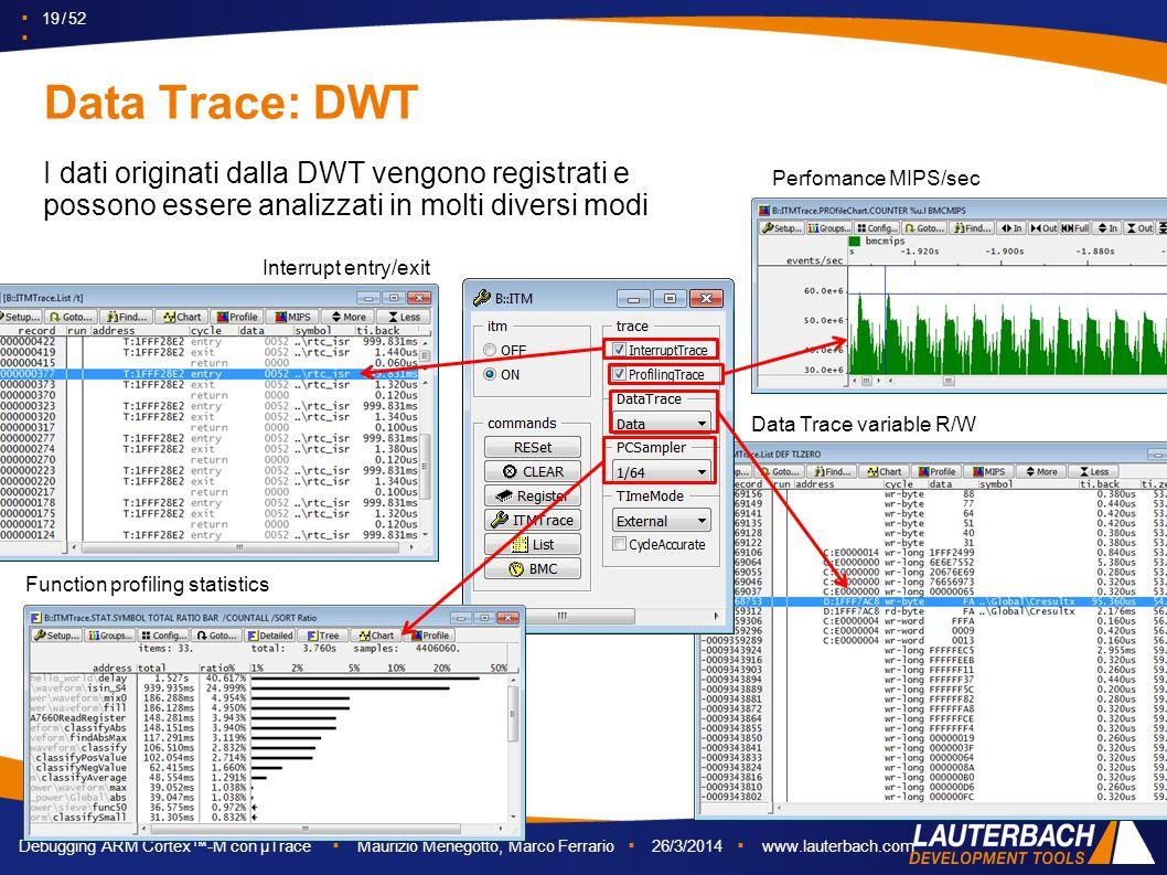 Data Trace: DWT I dati originati dalla DWT vengono registrati e possono essere analizzati in molti diversi modi.